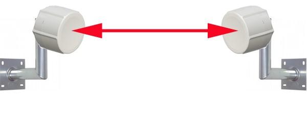 mikrotik netwatch reboot script configuratie uitgelegd